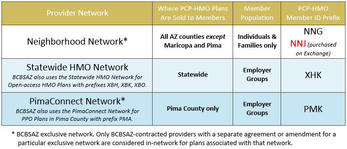 Image of PCP Coordinated Care HMO Plan