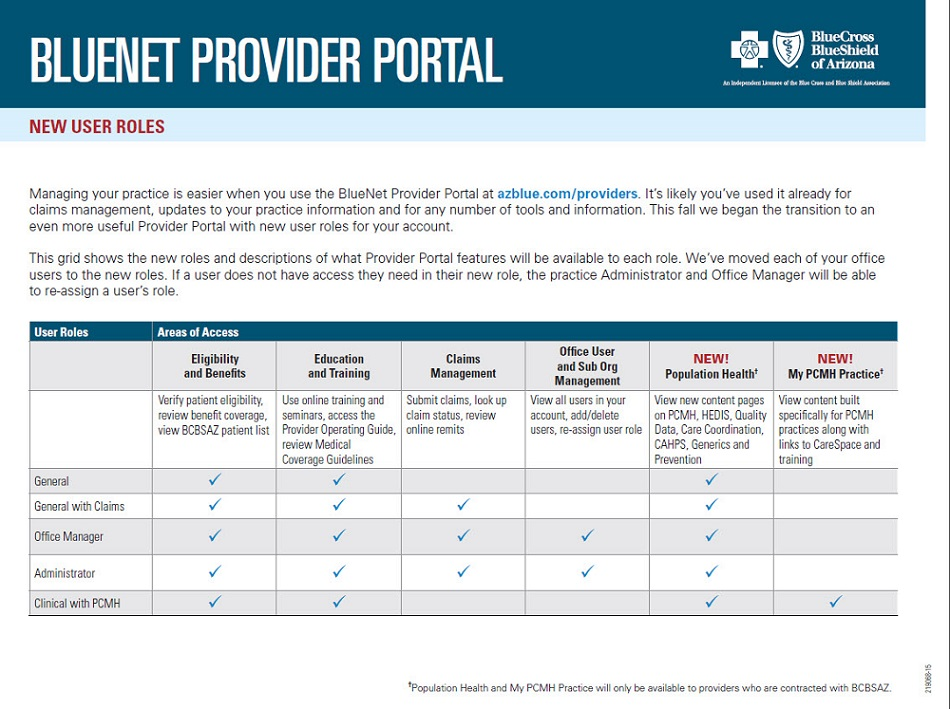 Provider roles grid